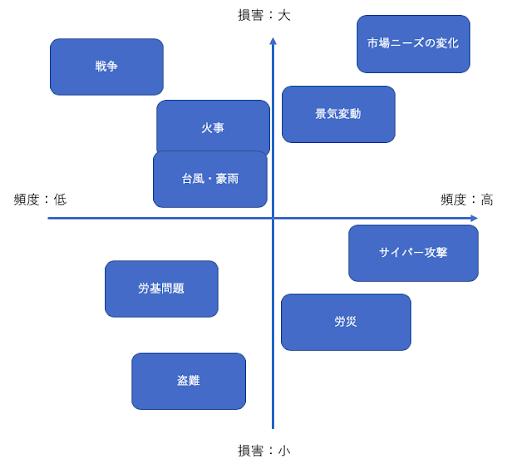 インバスケット思考|タスクの優先順位を即断できる思考プロセス|mazrica times